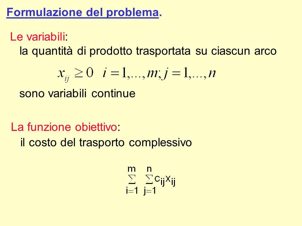 Formulazione del problema.