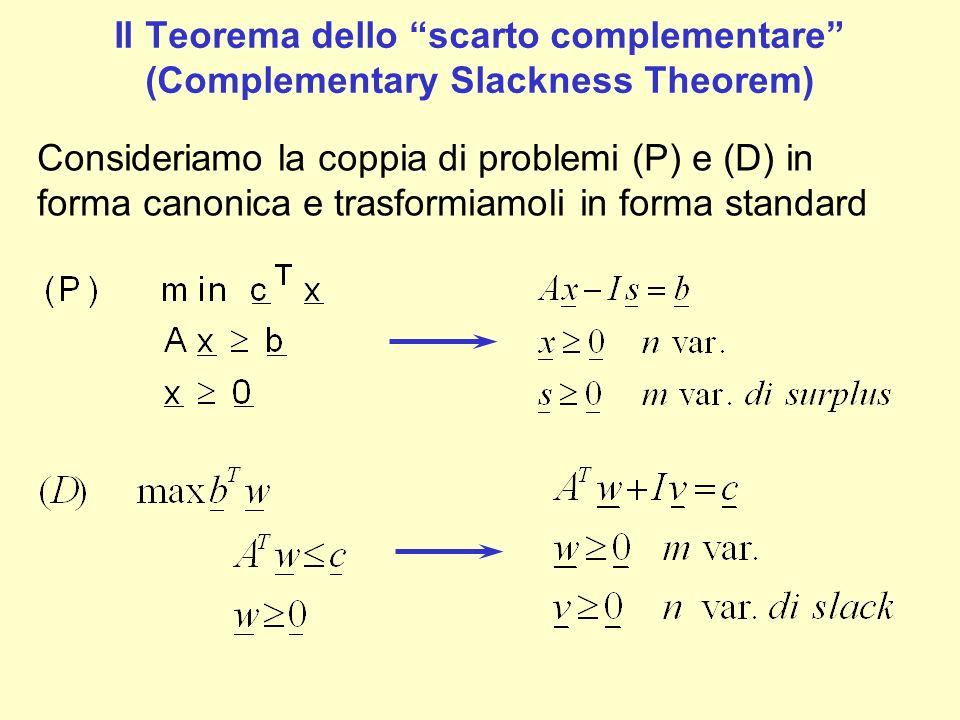 Il Teorema dello scarto complementare (Complementary Slackness Theorem) Consideriamo la coppia di problemi (P) e (D) in forma canonica e trasformiamoli in forma standard