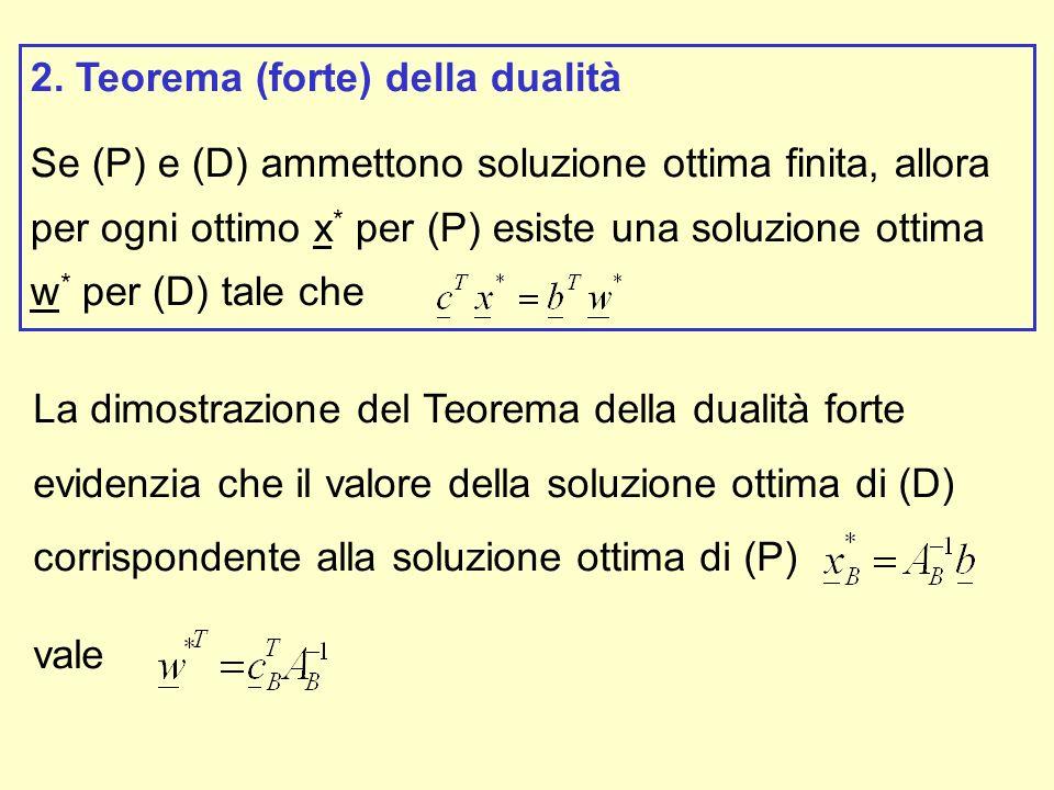 2. Teorema (forte) della dualità Se (P) e (D) ammettono soluzione ottima finita, allora per ogni ottimo x * per (P) esiste una soluzione ottima w * pe