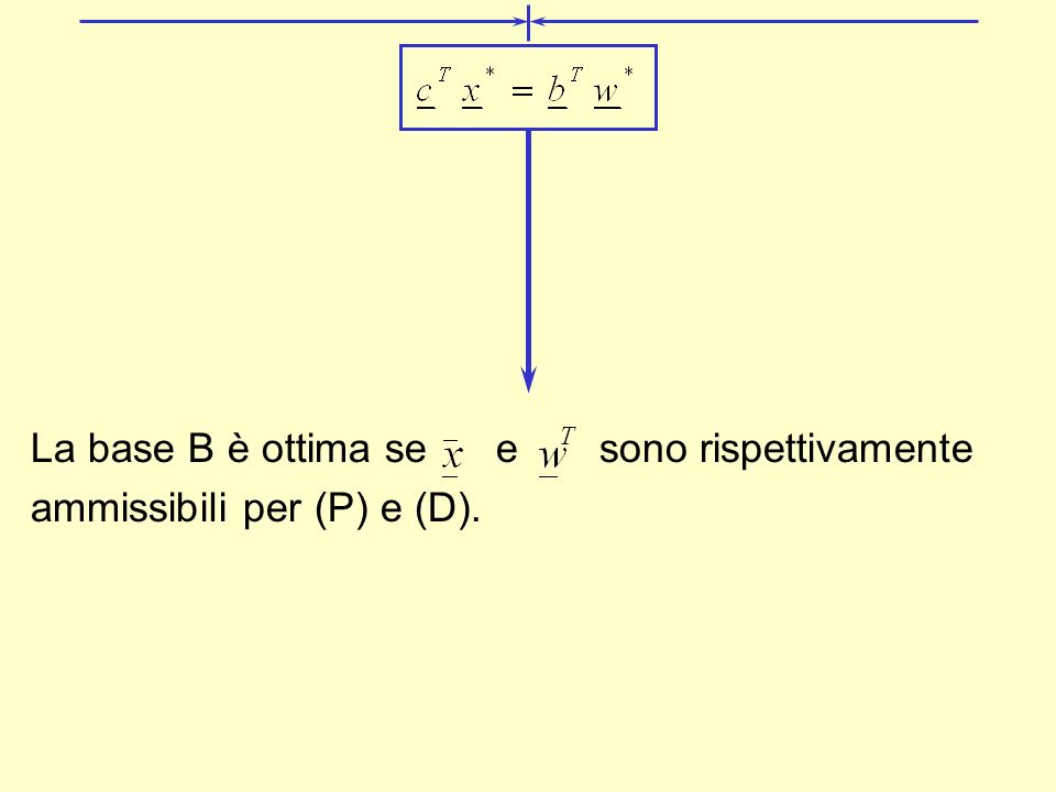 La base B è ottima se e sono rispettivamente ammissibili per (P) e (D).