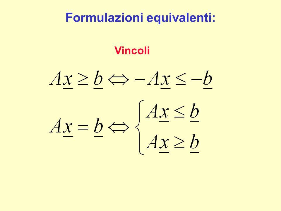 Formulazioni equivalenti: Vincoli