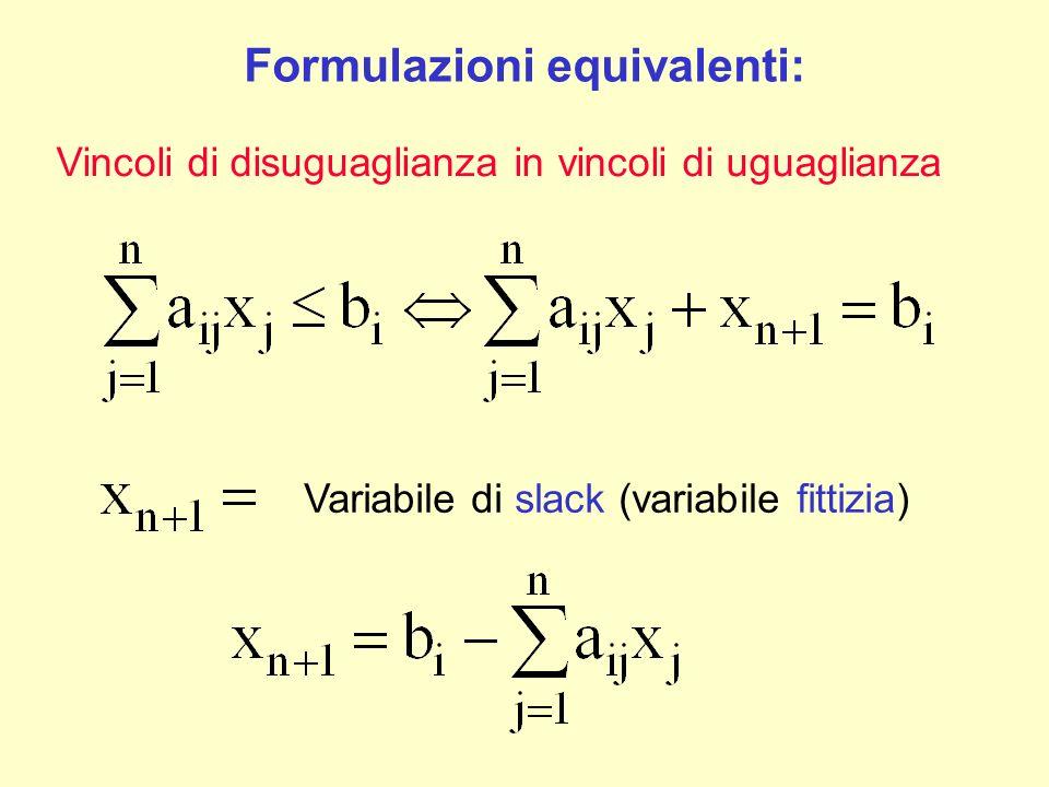 Formulazioni equivalenti: Vincoli di disuguaglianza in vincoli di uguaglianza Variabile di slack (variabile fittizia)