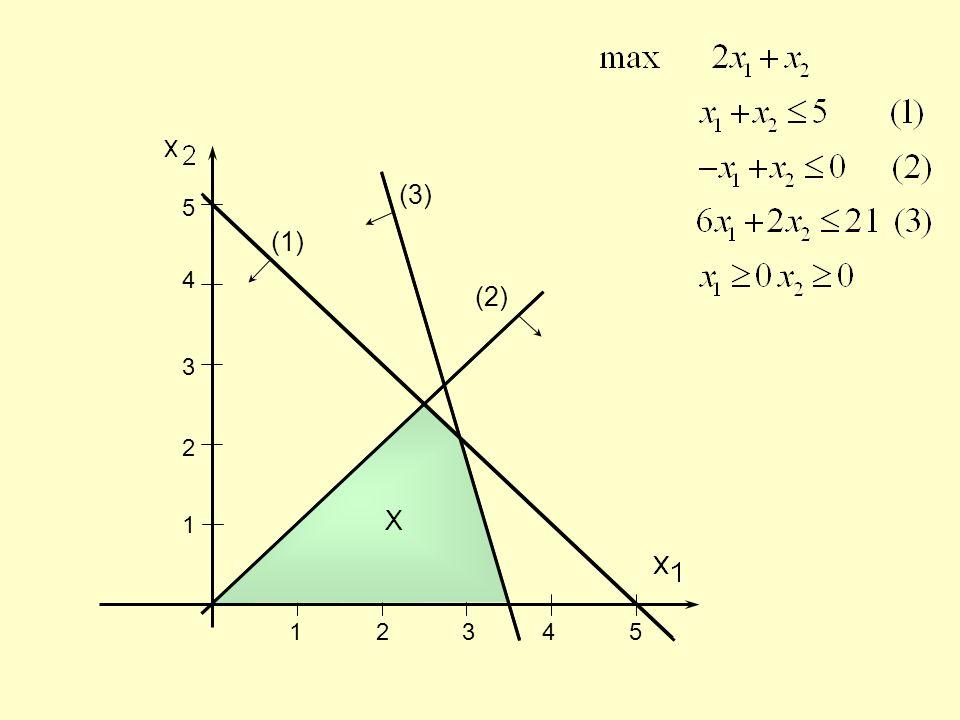 1 2 3 4 5 5432154321 (1) (2) (3) X