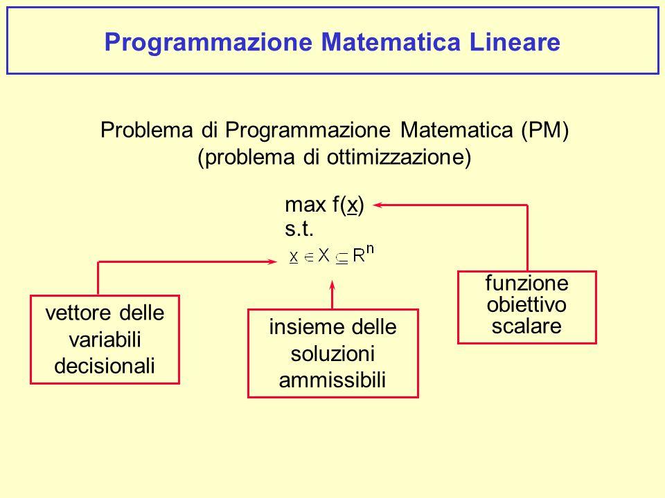 Un problema di PM è lineare quando: l linsieme X è espresso in termini di relazioni (uguaglianze e disuguaglianze) lineari l la funzione obiettivo è lineare X variabili x continue Programmazione Lineare Continua (PL) variabili x intere Programmazione Lineare Intera (PLI)