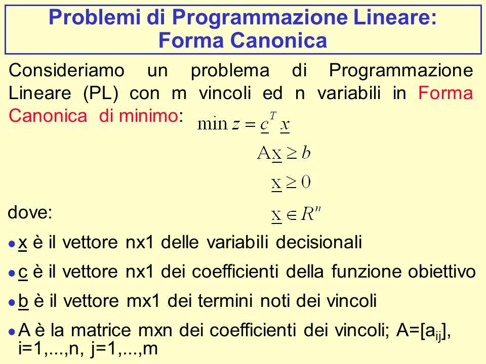Problemi di Programmazione Lineare: Forma Canonica Consideriamo un problema di Programmazione Lineare (PL) con m vincoli ed n variabili in Forma Canon