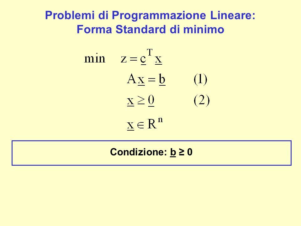 Inoltre, si assumono soddisfatte le seguenti ipotesi: - m<n - m=rango(A) l I valori di x che soddisfano i vincoli (1) sono detti soluzioni del problema di PL.