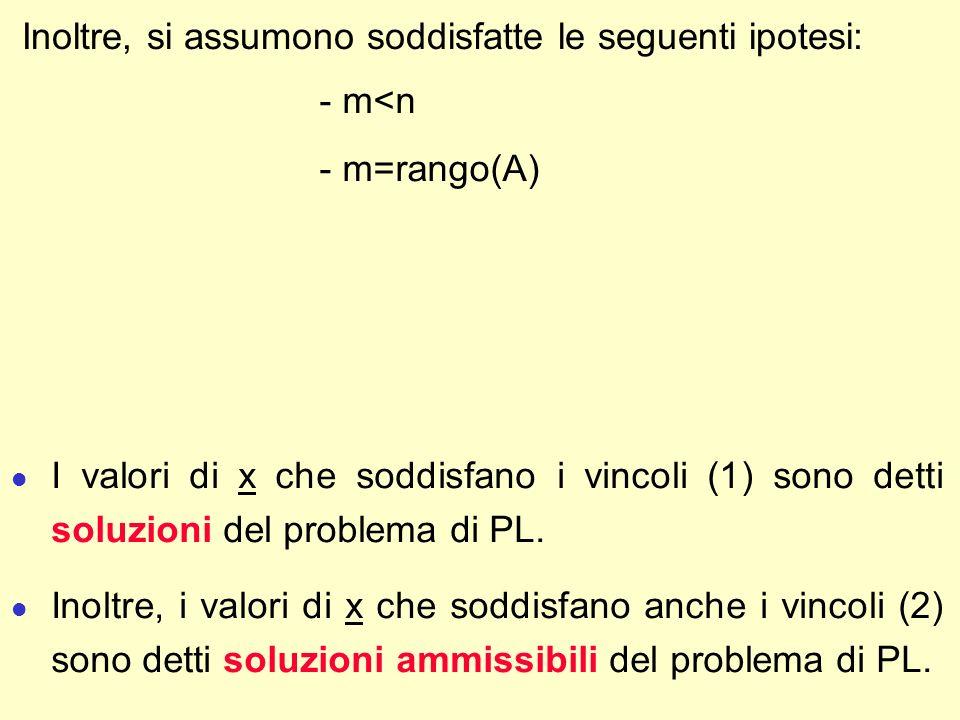 Inoltre, si assumono soddisfatte le seguenti ipotesi: - m<n - m=rango(A) l I valori di x che soddisfano i vincoli (1) sono detti soluzioni del problem