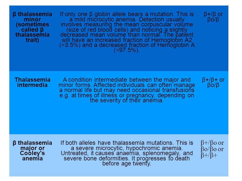 β thalassemia minor (sometimes called β thalassemia trait) If only one β globin allele bears a mutation. This is a mild microcytic anemia. Detection u