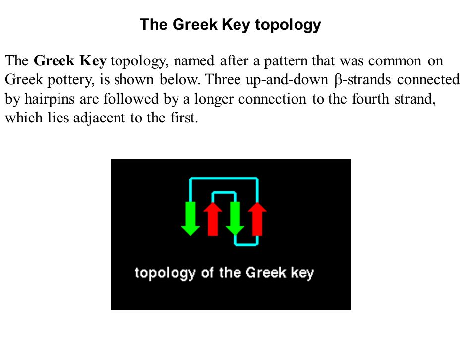 The Greek Key topology The Greek Key topology, named after a pattern that was common on Greek pottery, is shown below. Three up-and-down -strands conn