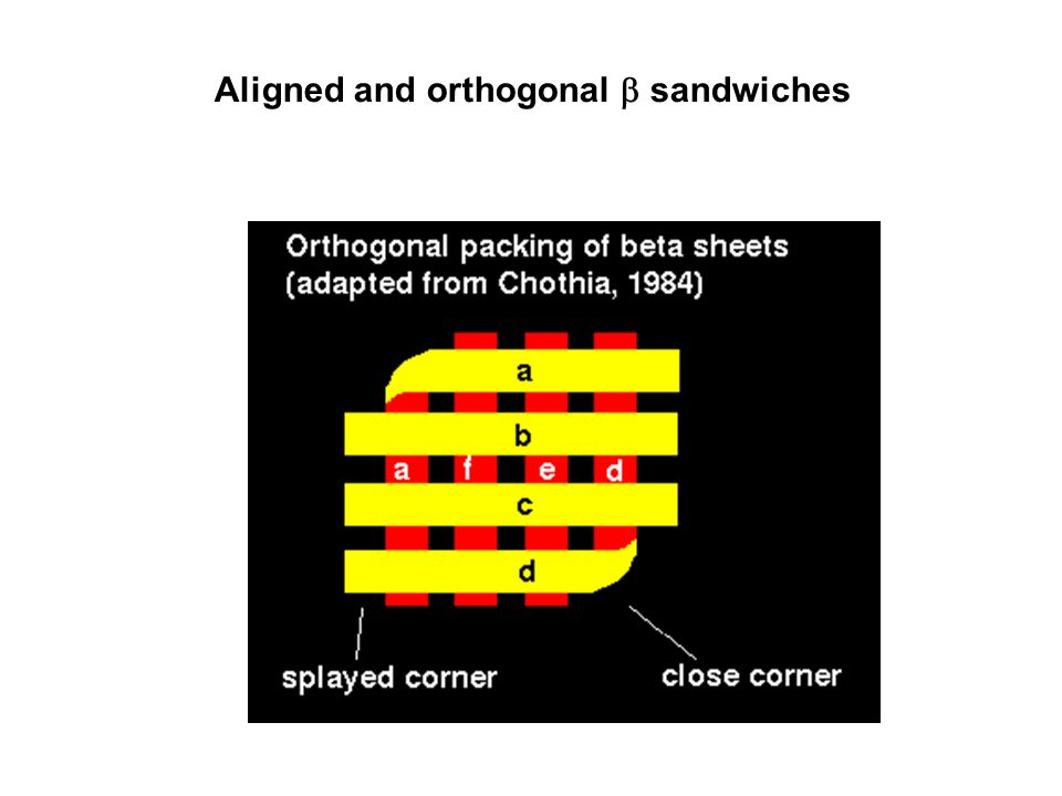 Aligned and orthogonal sandwiches