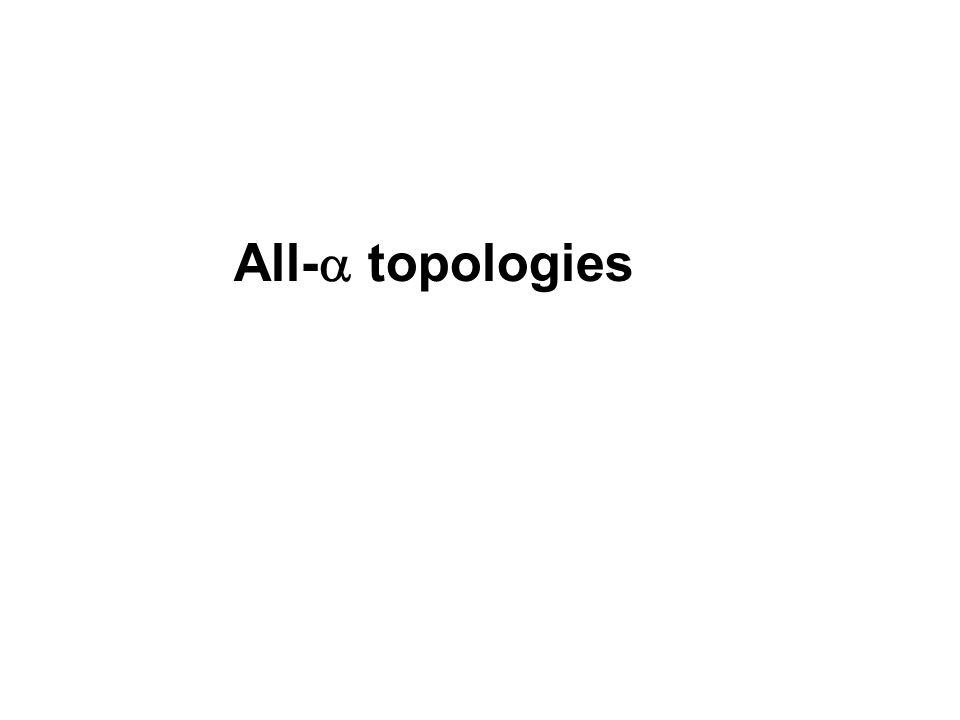 All- topologies