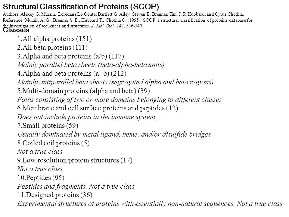 Structural Classification of Proteins (SCOP) Authors. Alexey G. Murzin, Loredana Lo Conte, Bartlett G. Ailey, Steven E. Brenner, Tim J. P. Hubbard, an