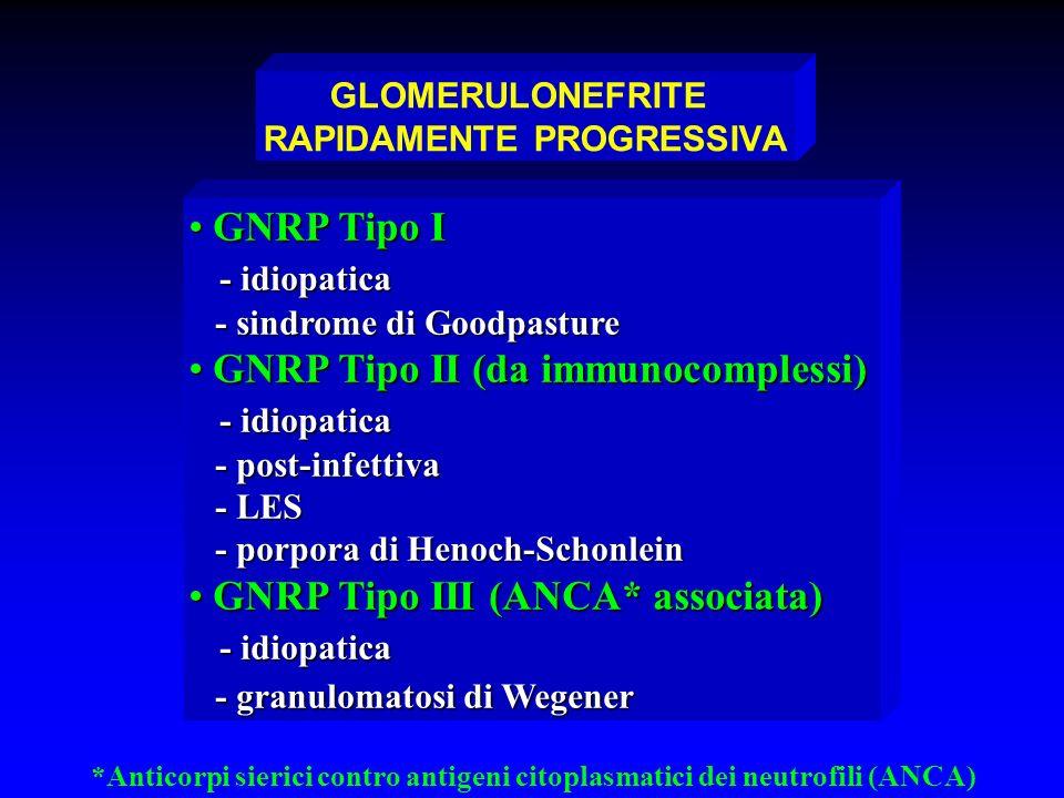 GLOMERULONEFRITE RAPIDAMENTE PROGRESSIVA GNRP Tipo I GNRP Tipo I - idiopatica - idiopatica - sindrome di Goodpasture - sindrome di Goodpasture GNRP Ti