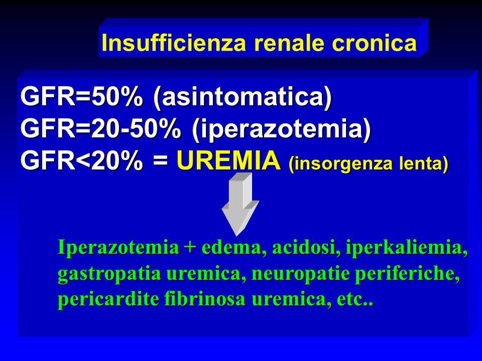 GLOMERULONEFRITE C R O N I C A Decorso clinico: Insorgenza insidiosa e progressione lenta Insorgenza insidiosa e progressione lenta 1a diagnosi in presenza di: 1a diagnosi in presenza di: proteinuria - ipertensione - azotemia proteinuria - ipertensione - azotemia edema - disturbi aspecifici edema - disturbi aspecifici La maggior parte dei pazienti è ipertesa La maggior parte dei pazienti è ipertesa Manifestazioni cerebrali o cardiovascolari Manifestazioni cerebrali o cardiovascolari INSUFFICIENZA RENALE CRONICA INSUFFICIENZA RENALE CRONICA In assenza di DIALISI o di TRAPIANTO: In assenza di DIALISI o di TRAPIANTO: COMA UREMICO ---> EXITUS COMA UREMICO ---> EXITUS