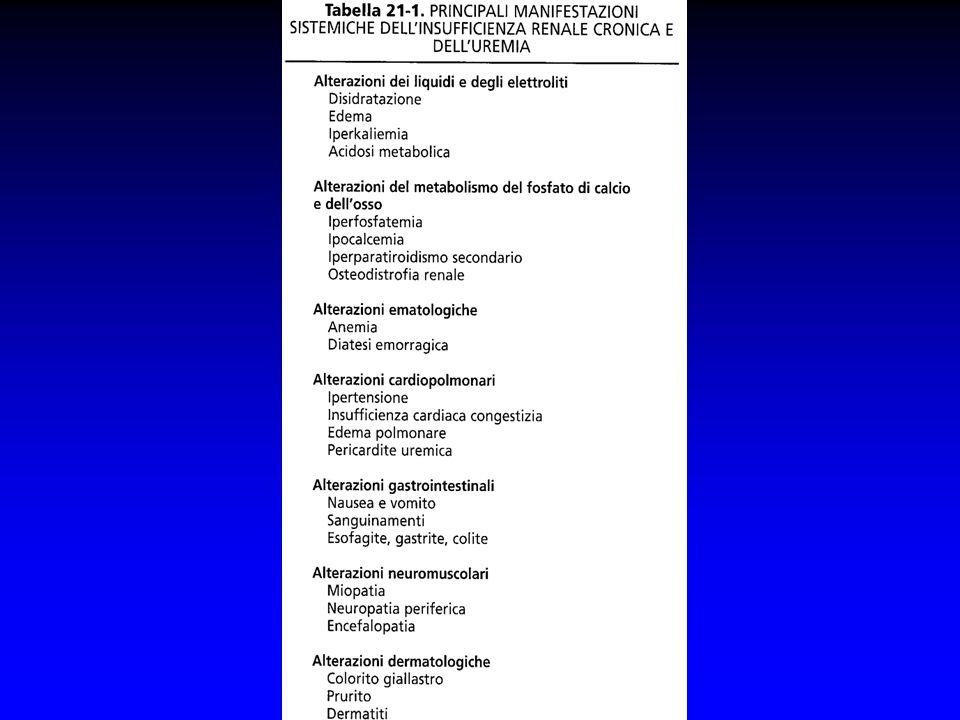 classificazione A GLOMERULOPATIE Malattie ereditarie: Sindrome di Alport Sindrome di Alport Malattia da membrane sottili Malattia da membrane sottili Malattia di Fabry Malattia di Fabry