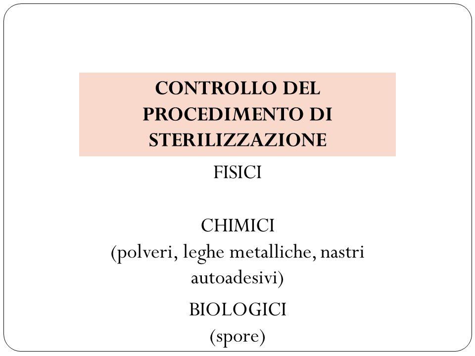 CONTROLLO DEL PROCEDIMENTO DI STERILIZZAZIONE FISICI CHIMICI (polveri, leghe metalliche, nastri autoadesivi) BIOLOGICI (spore)