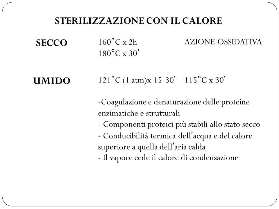 STERILIZZAZIONE CON IL CALORE SECCO 160°C x 2h 180°C x 30 AZIONE OSSIDATIVA UMIDO 121°C (1 atm)x 15-30 – 115°C x 30 -Coagulazione e denaturazione dell