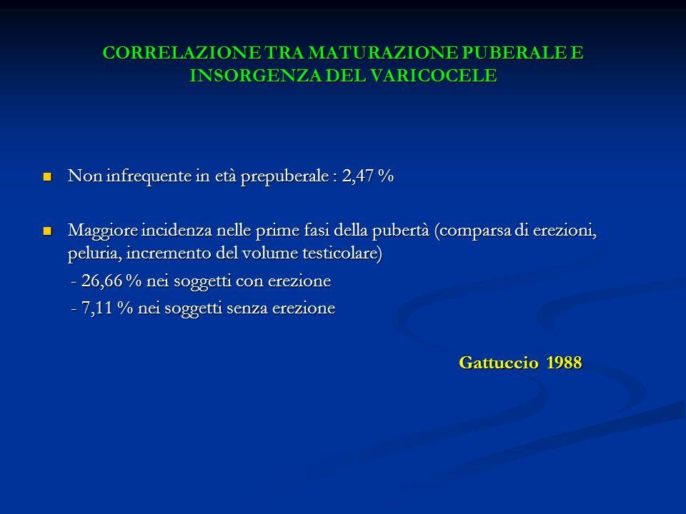 CORRELAZIONE TRA MATURAZIONE PUBERALE E INSORGENZA DEL VARICOCELE Non infrequente in età prepuberale : 2,47 % Non infrequente in età prepuberale : 2,4