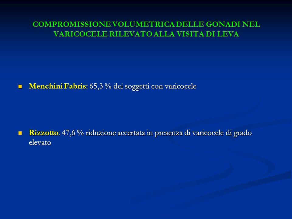 COMPROMISSIONE VOLUMETRICA DELLE GONADI NEL VARICOCELE RILEVATO ALLA VISITA DI LEVA Menchini Fabris: 65,3 % dei soggetti con varicocele Menchini Fabri