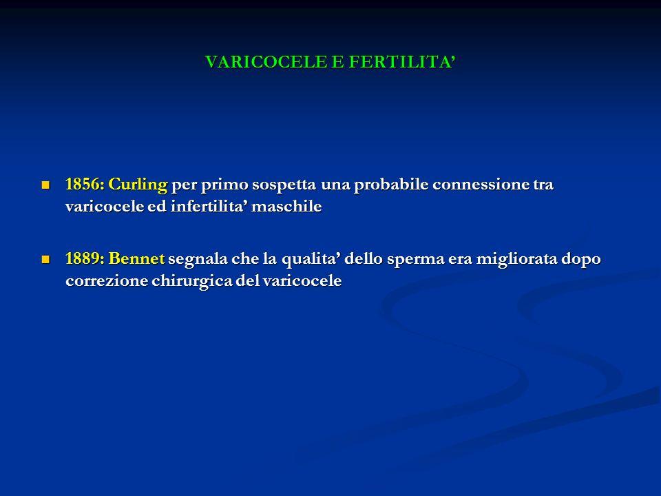 VARICOCELE E FERTILITA 1856: Curling per primo sospetta una probabile connessione tra varicocele ed infertilita maschile 1856: Curling per primo sospe
