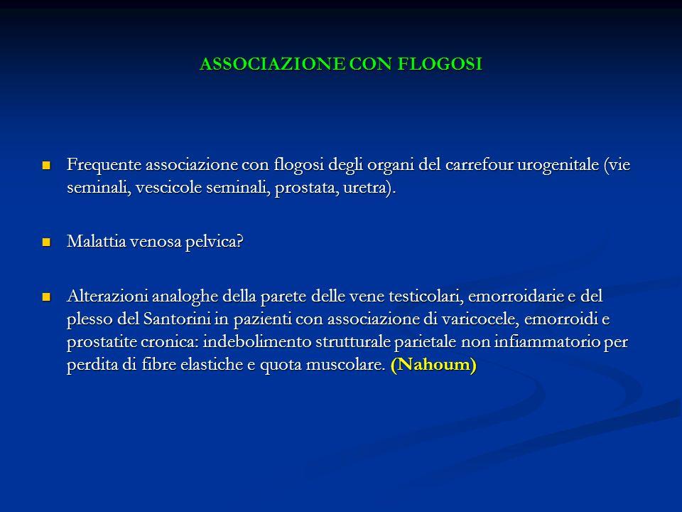 ASSOCIAZIONE CON FLOGOSI Frequente associazione con flogosi degli organi del carrefour urogenitale (vie seminali, vescicole seminali, prostata, uretra