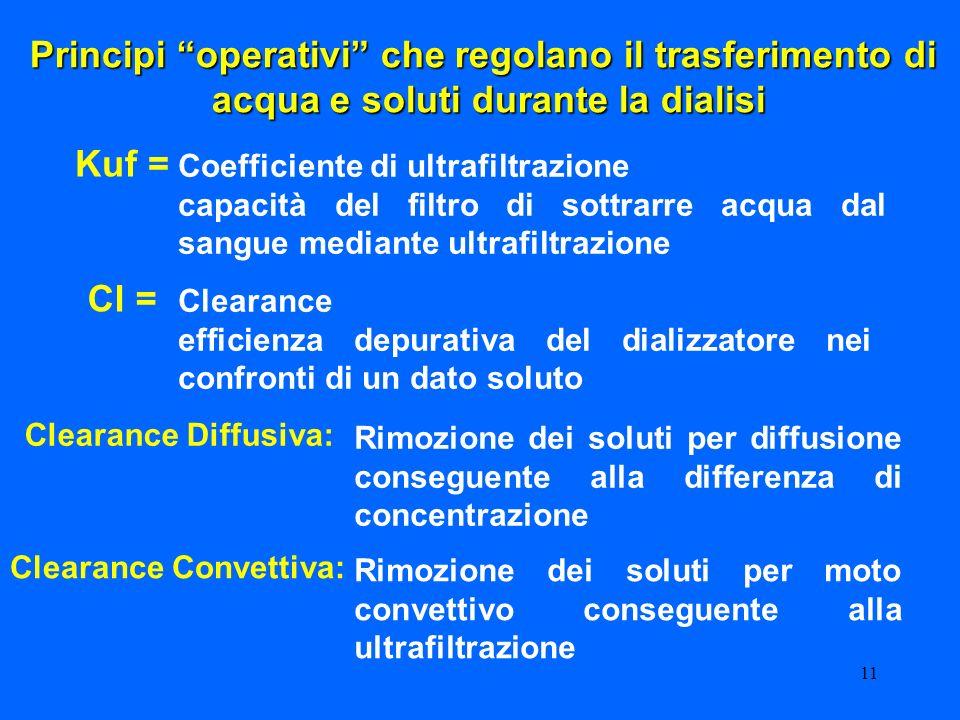 11 Principi operativi che regolano il trasferimento di acqua e soluti durante la dialisi Kuf = Coefficiente di ultrafiltrazione capacità del filtro di