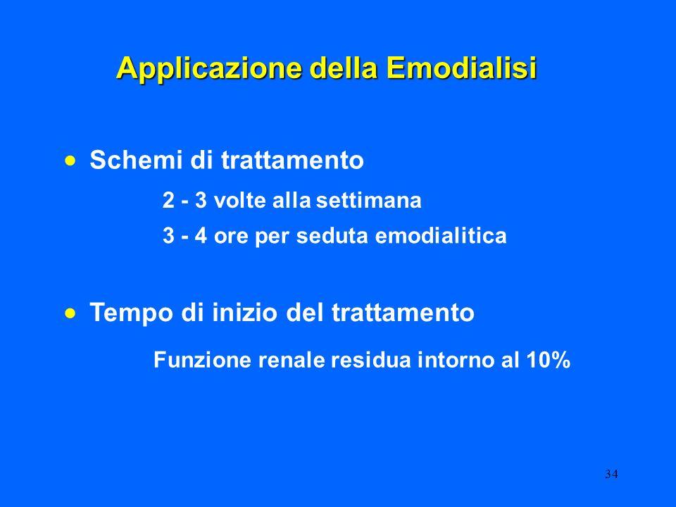 34 Applicazione della Emodialisi Schemi di trattamento 2 - 3 volte alla settimana 3 - 4 ore per seduta emodialitica Tempo di inizio del trattamento Fu