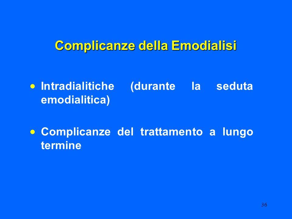 36 Complicanze della Emodialisi Intradialitiche (durante la seduta emodialitica) Complicanze del trattamento a lungo termine