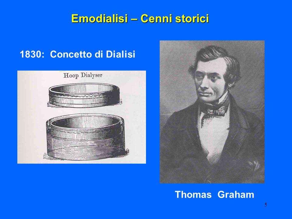 5 Thomas Graham Emodialisi – Cenni storici 1830: Concetto di Dialisi