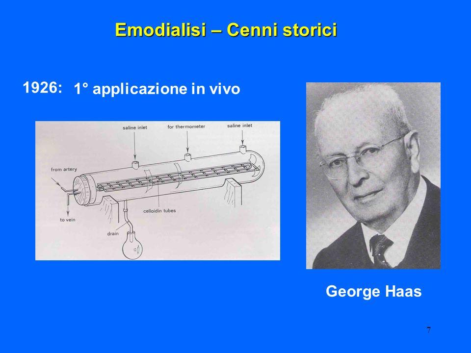 7 Emodialisi – Cenni storici 1° applicazione in vivo 1926: George Haas