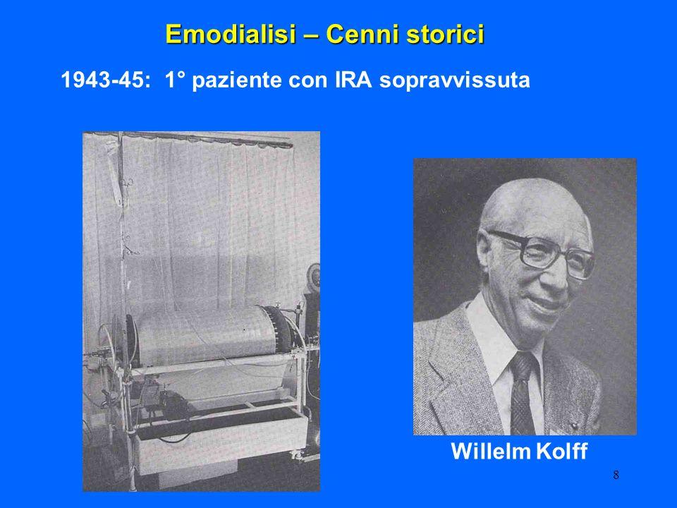 8 Willelm Kolff Emodialisi – Cenni storici 1° paziente con IRA sopravvissuta1943-45: