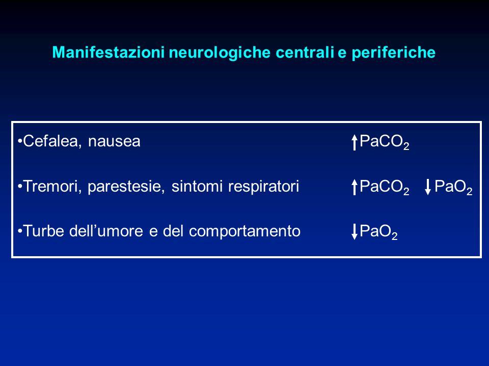Manifestazioni neurologiche centrali e periferiche Cefalea, nausea PaCO 2 Tremori, parestesie, sintomi respiratoriPaCO 2 PaO 2 Turbe dellumore e del c