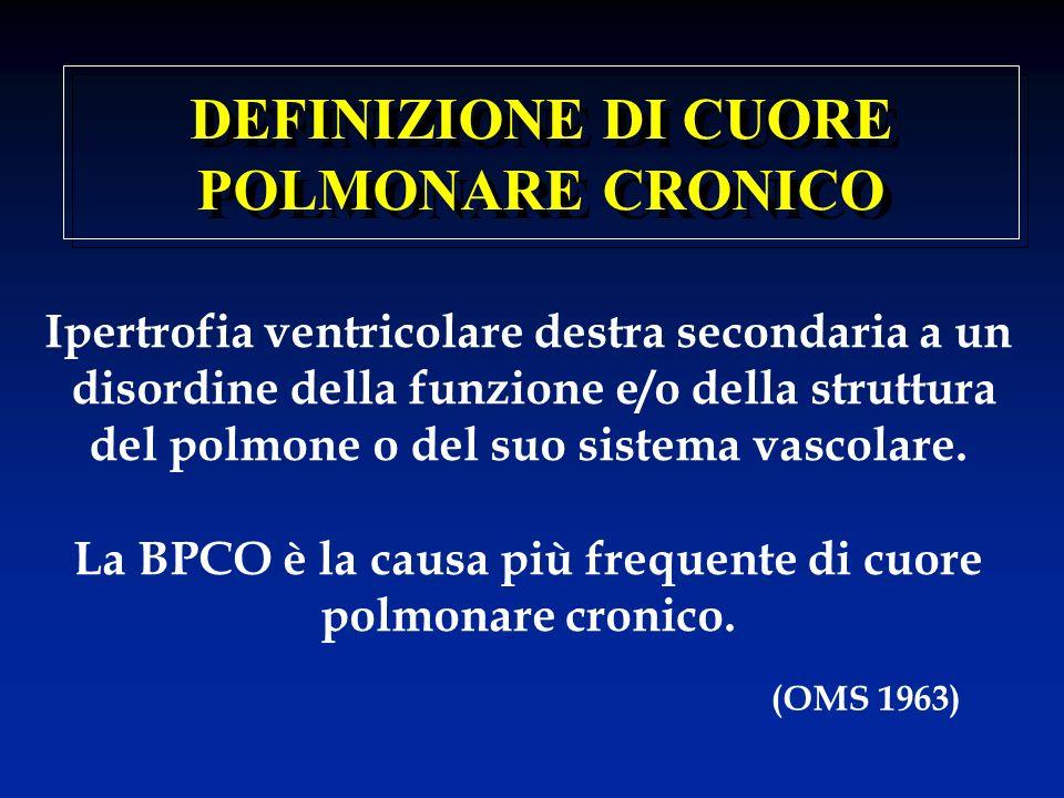 DEFINIZIONE DI CUORE POLMONARE CRONICO Ipertrofia ventricolare destra secondaria a un disordine della funzione e/o della struttura del polmone o del s