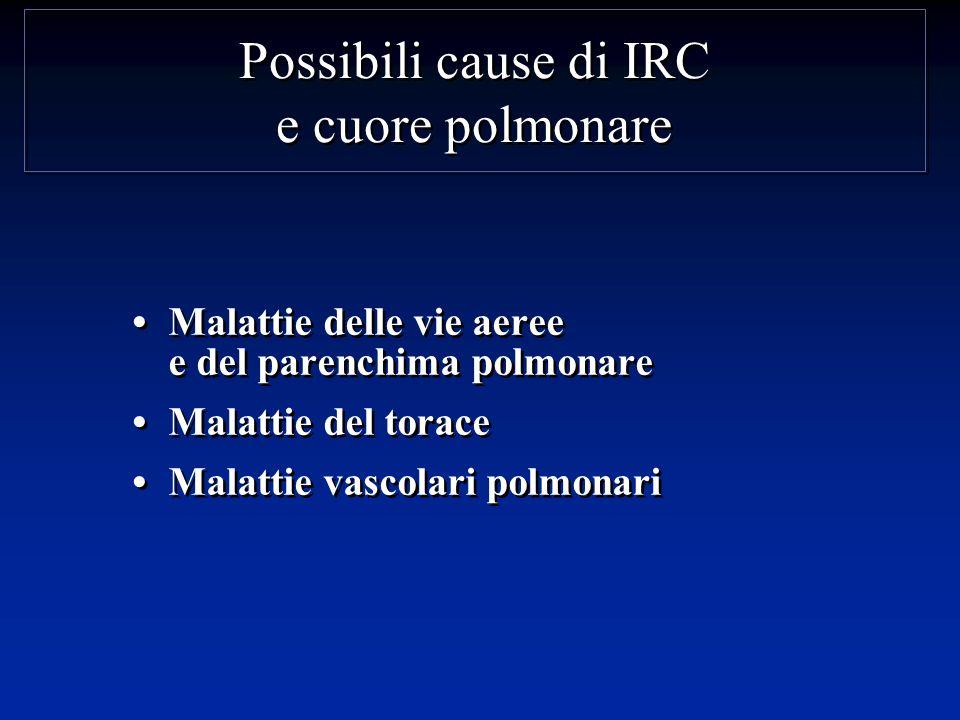 Possibili cause di IRC e cuore polmonare Malattie delle vie aeree e del parenchima polmonare Malattie del torace Malattie vascolari polmonari Malattie