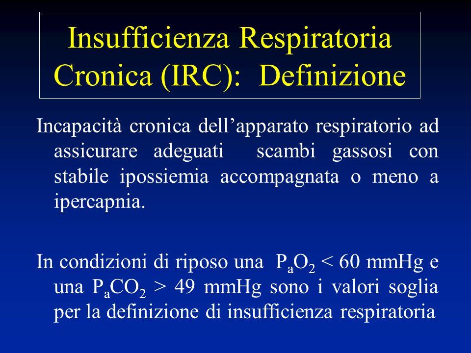 Insufficienza Respiratoria Cronica (IRC): Definizione Incapacità cronica dellapparato respiratorio ad assicurare adeguati scambi gassosi con stabile i