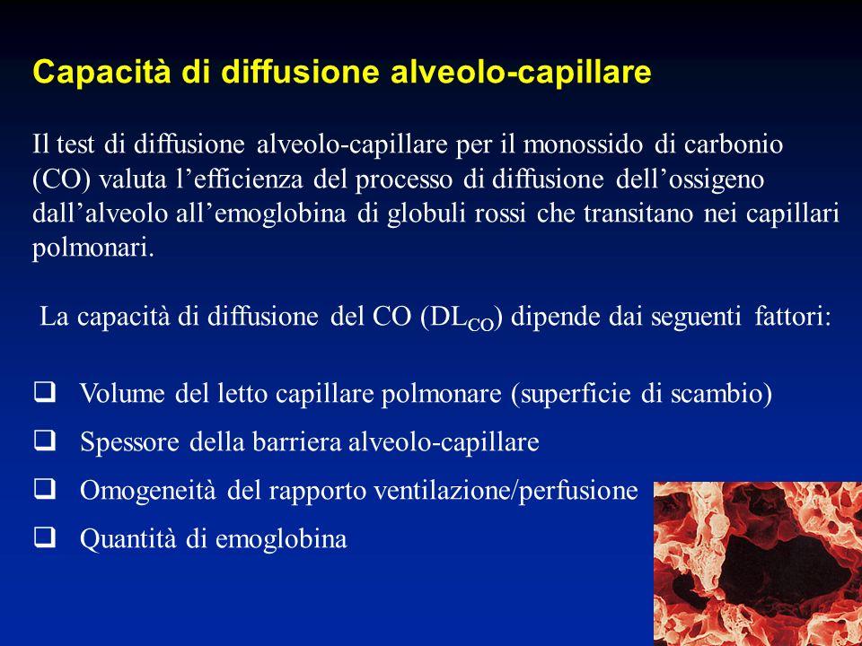 Capacità di diffusione alveolo-capillare Il test di diffusione alveolo-capillare per il monossido di carbonio (CO) valuta lefficienza del processo di