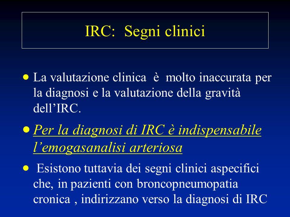 IRC: Segni clinici La valutazione clinica è molto inaccurata per la diagnosi e la valutazione della gravità dellIRC. Per la diagnosi di IRC è indispen
