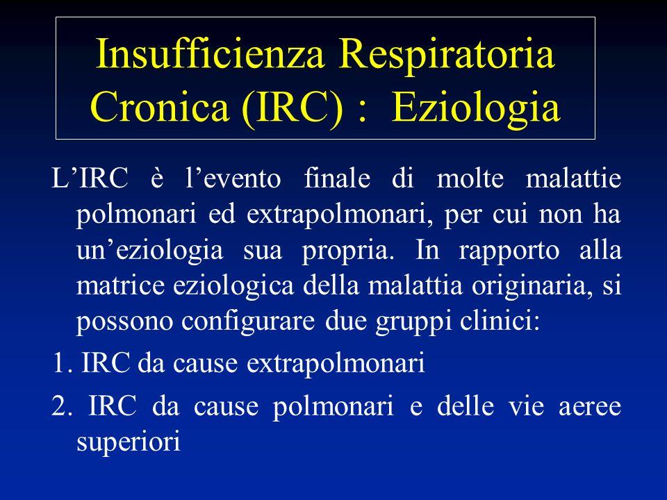 Insufficienza Respiratoria Cronica (IRC) : Eziologia LIRC è levento finale di molte malattie polmonari ed extrapolmonari, per cui non ha uneziologia s
