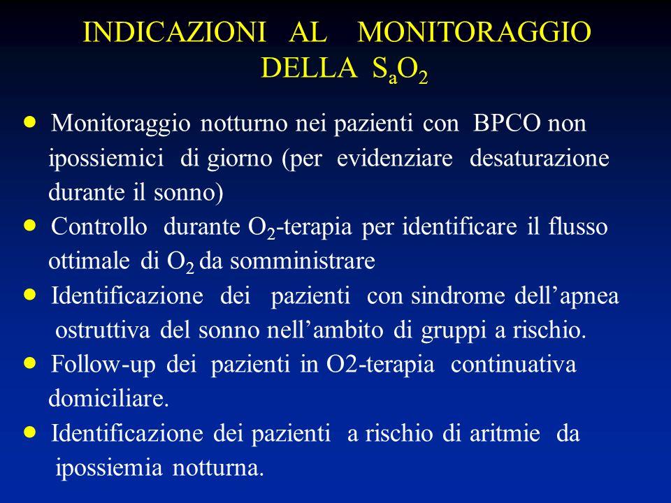 INDICAZIONI AL MONITORAGGIO DELLA S a O 2 Monitoraggio notturno nei pazienti con BPCO non ipossiemici di giorno (per evidenziare desaturazione durante