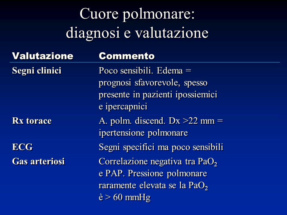 Cuore polmonare: diagnosi e valutazione ValutazioneCommento Segni cliniciPoco sensibili. Edema = prognosi sfavorevole, spesso presente in pazienti ipo