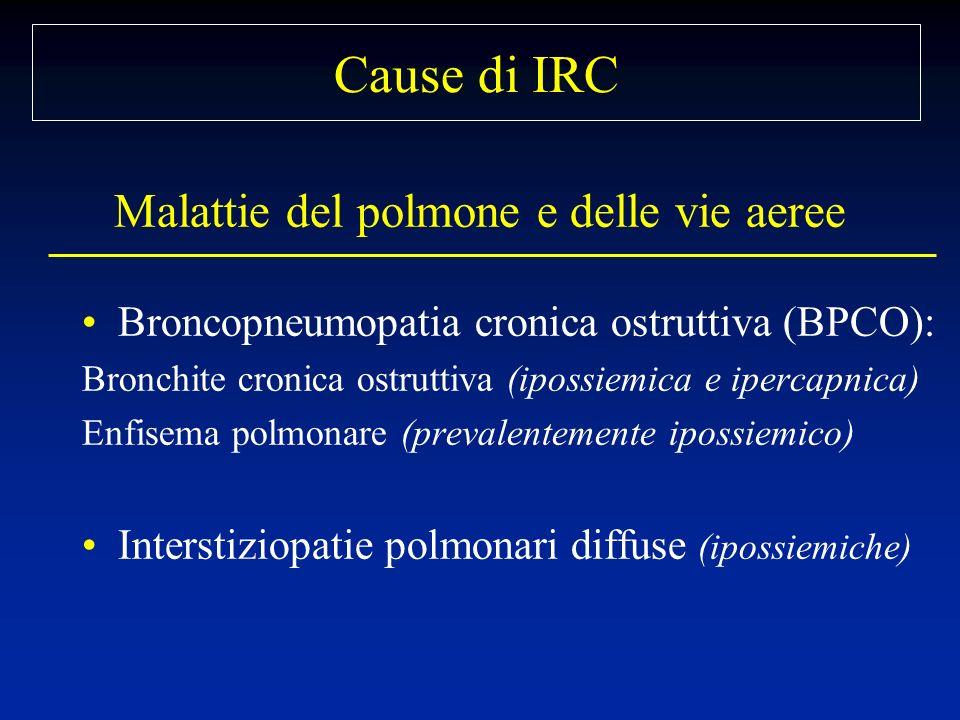 Malattie del polmone e delle vie aeree Broncopneumopatia cronica ostruttiva (BPCO): Bronchite cronica ostruttiva (ipossiemica e ipercapnica) Enfisema