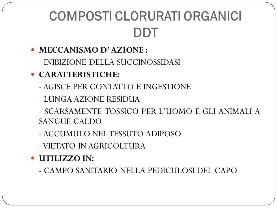 COMPOSTI CLORURATI ORGANICI DDT MECCANISMO D AZIONE : - INIBIZIONE DELLA SUCCINOSSIDASI CARATTERISTICHE: - AGISCE PER CONTATTO E INGESTIONE - LUNGA AZ