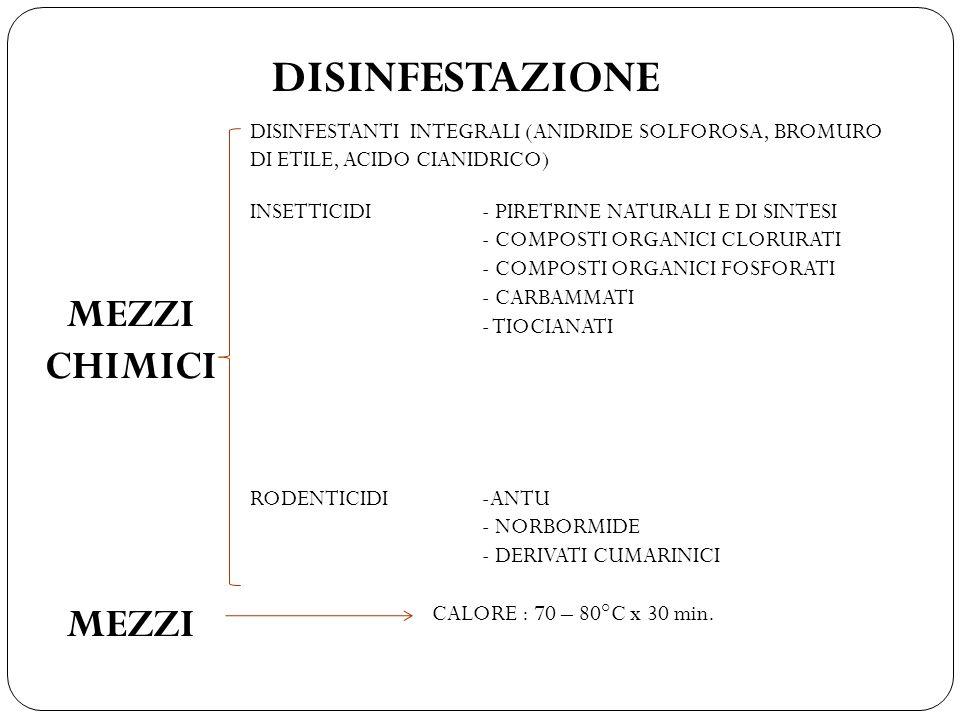 DISINFESTAZIONE MEZZI CHIMICI DISINFESTANTI INTEGRALI -Anidride solforosa - Bromuro di metile - Acido cianidrico INSETTICIDI -Piretrine naturali e di sintesi - Composti organici clorurati -Composti organici fosforati - Carbammati - Tiocianati RODENTICIDI -Antu - Norbormide - Derivati Cumarinici MEZZI FISICI Calore ( 70 – 80° C per 30 minuti)