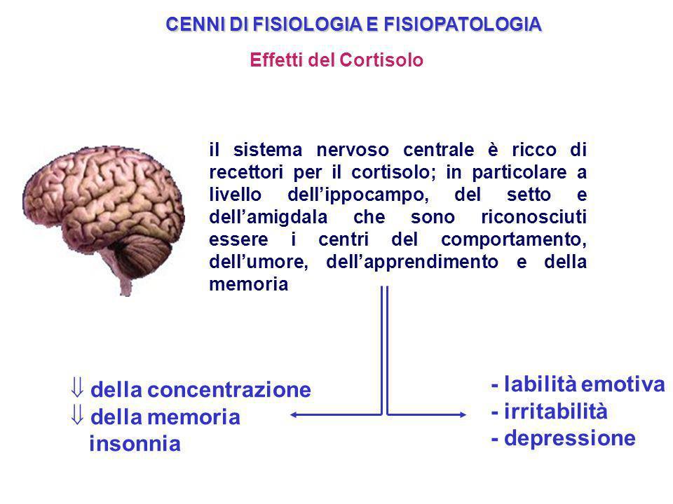 il sistema nervoso centrale è ricco di recettori per il cortisolo; in particolare a livello dellippocampo, del setto e dellamigdala che sono riconosci