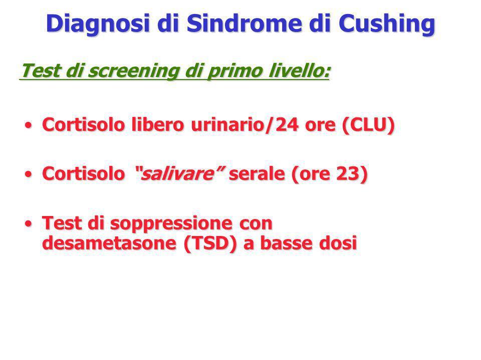 Cortisolo libero urinario/24 ore (CLU)Cortisolo libero urinario/24 ore (CLU) Cortisolo salivare serale (ore 23)Cortisolo salivare serale (ore 23) Test