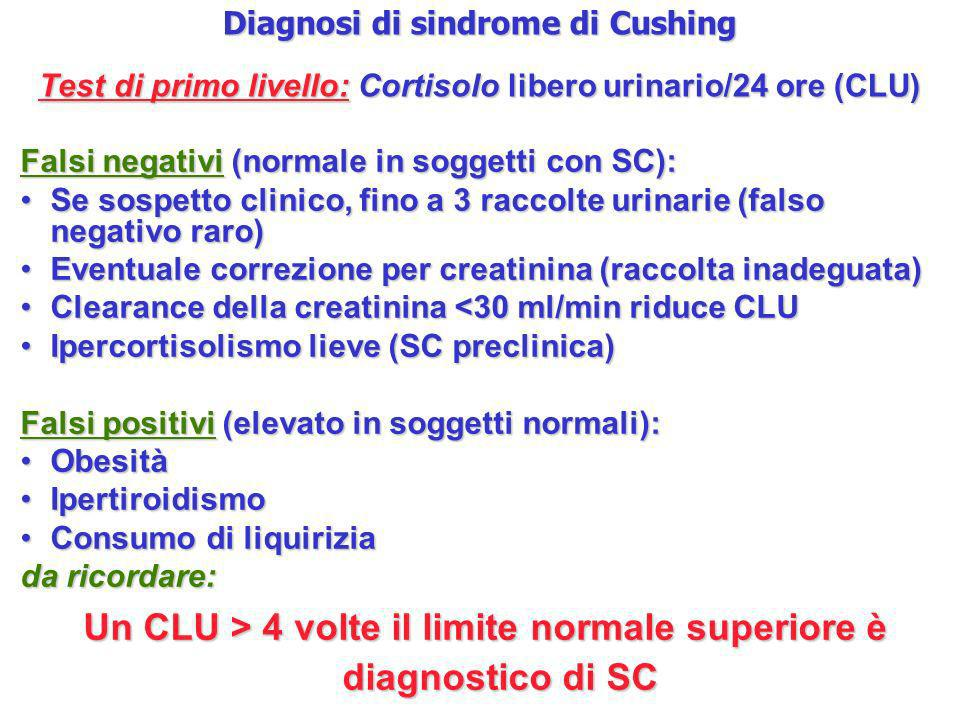 Diagnosi di sindrome di Cushing Test di primo livello:Cortisolo libero urinario/24 ore (CLU) Diagnosi di sindrome di Cushing Test di primo livello: Co