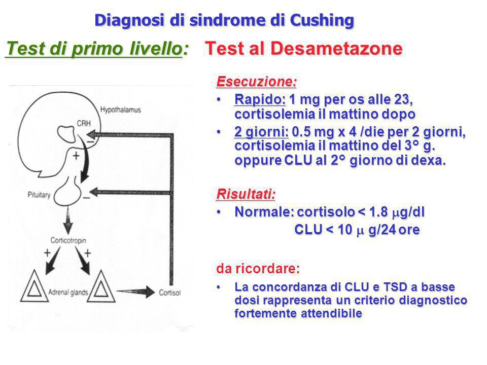 Diagnosi di sindrome di Cushing Test di primo livello:Test al Desametazone Diagnosi di sindrome di Cushing Test di primo livello: Test al Desametazone