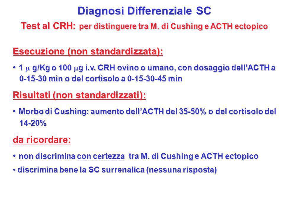 Diagnosi Differenziale SC Test al CRH: per distinguere tra M. di Cushing e ACTH ectopico Esecuzione (non standardizzata): 1 g/Kg o 100 g i.v. CRH ovin
