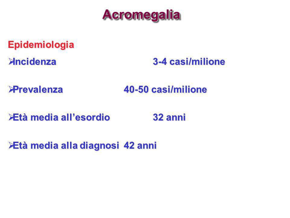 AcromegaliaAcromegalia Epidemiologia Incidenza3-4 casi/milione Incidenza3-4 casi/milione Prevalenza40-50 casi/milione Prevalenza40-50 casi/milione Età