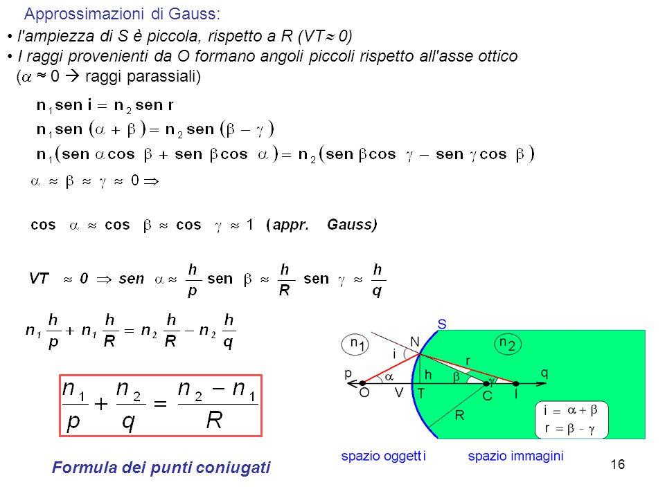 Approssimazioni di Gauss: l'ampiezza di S è piccola, rispetto a R (VT 0) I raggi provenienti da O formano angoli piccoli rispetto all'asse ottico ( 0